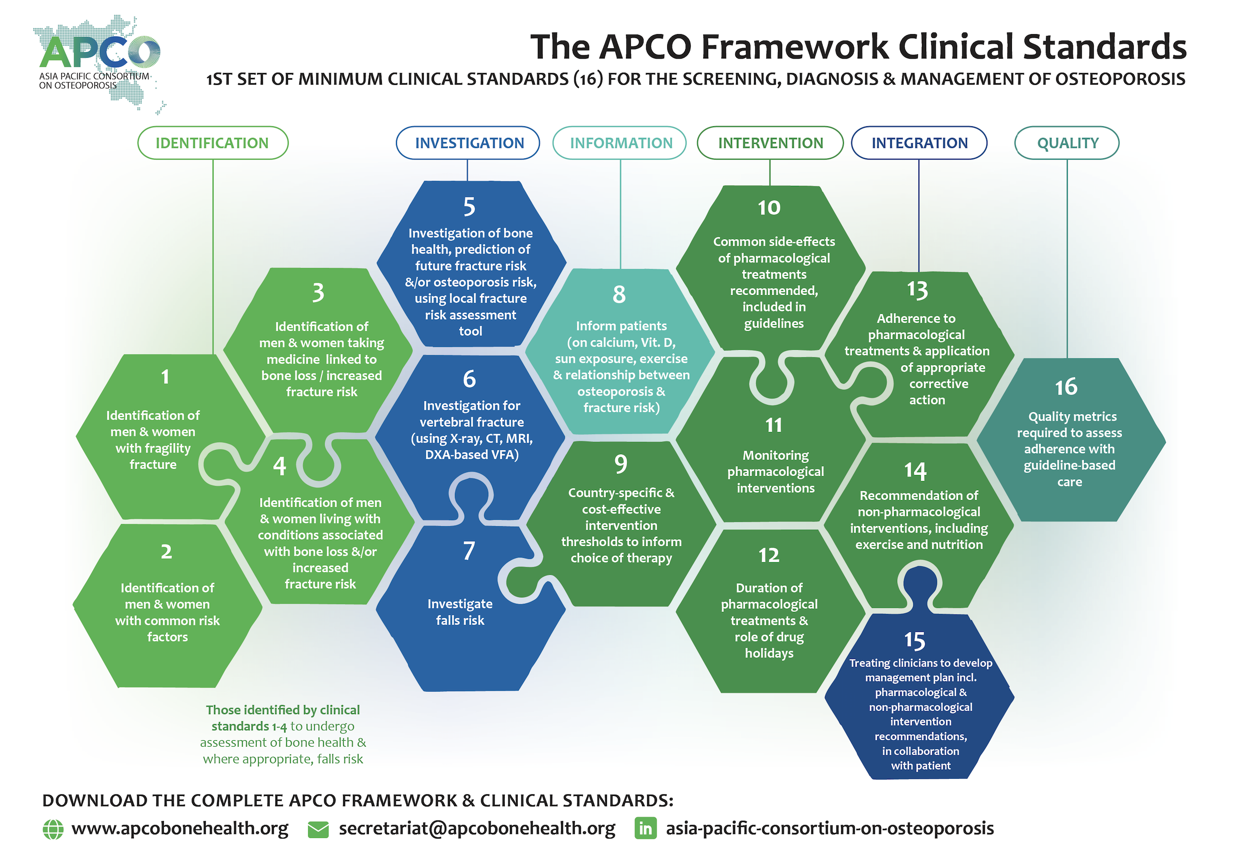 APCO infographic_page 2_JUNE2021